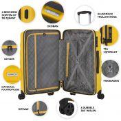 CarryOn Porter, keskisuuri matkalaukku, Keltainen